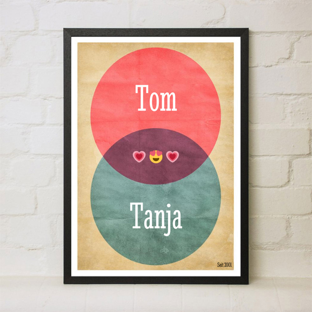 Venn-Diagramm Personalisiertes Poster